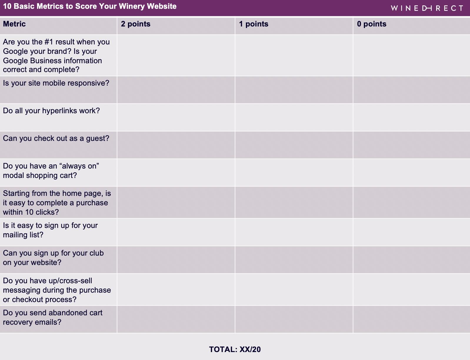 Website-checklist-chart-WineDirect.png#asset:9843