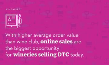 Winedirect Online Sales Infographic 750Px