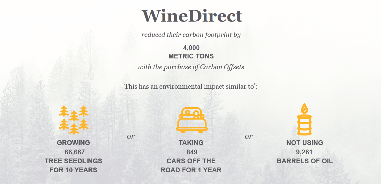 winedirect-carbon-offset-certificate.png#asset:9410